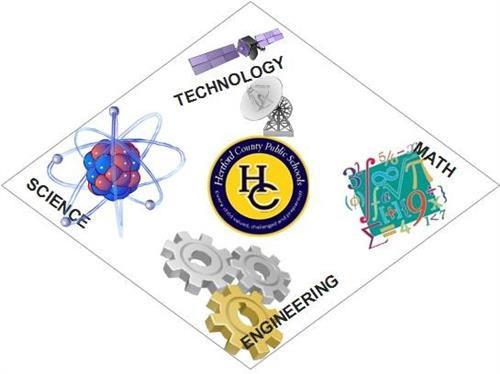 Science Technology Engineering